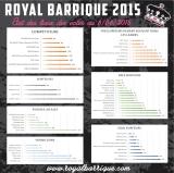 Update sur les votes au 8 Août2015